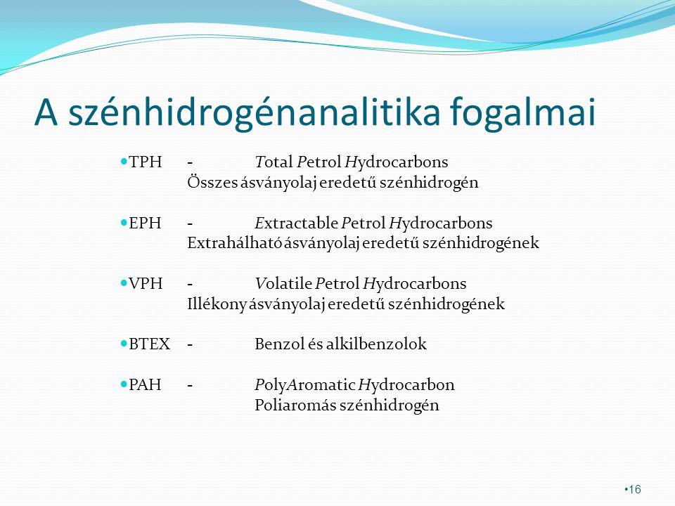 A szénhidrogénanalitika fogalmai TPH -Total Petrol Hydrocarbons Összes ásványolaj eredetű szénhidrogén EPH-Extractable Petrol Hydrocarbons Extrahálhat