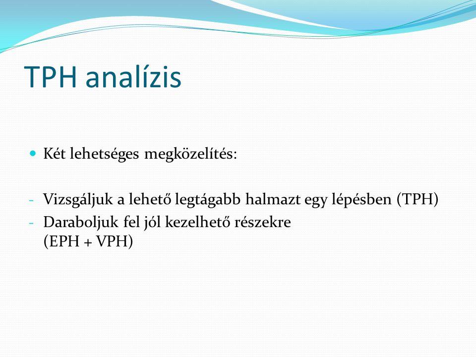 TPH analízis Két lehetséges megközelítés: - Vizsgáljuk a lehető legtágabb halmazt egy lépésben (TPH) - Daraboljuk fel jól kezelhető részekre (EPH + VP