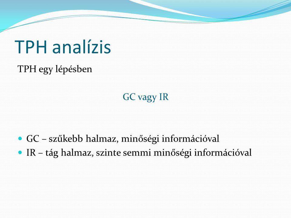 TPH analízis TPH egy lépésben GC vagy IR GC – szűkebb halmaz, minőségi információval IR – tág halmaz, szinte semmi minőségi információval