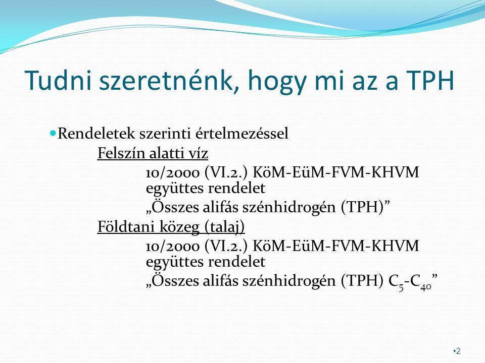 """Tudni szeretnénk, hogy mi az a TPH Rendeletek szerinti értelmezéssel Felszín alatti víz 10/2000 (VI.2.) KöM-EüM-FVM-KHVM együttes rendelet """"Összes ali"""