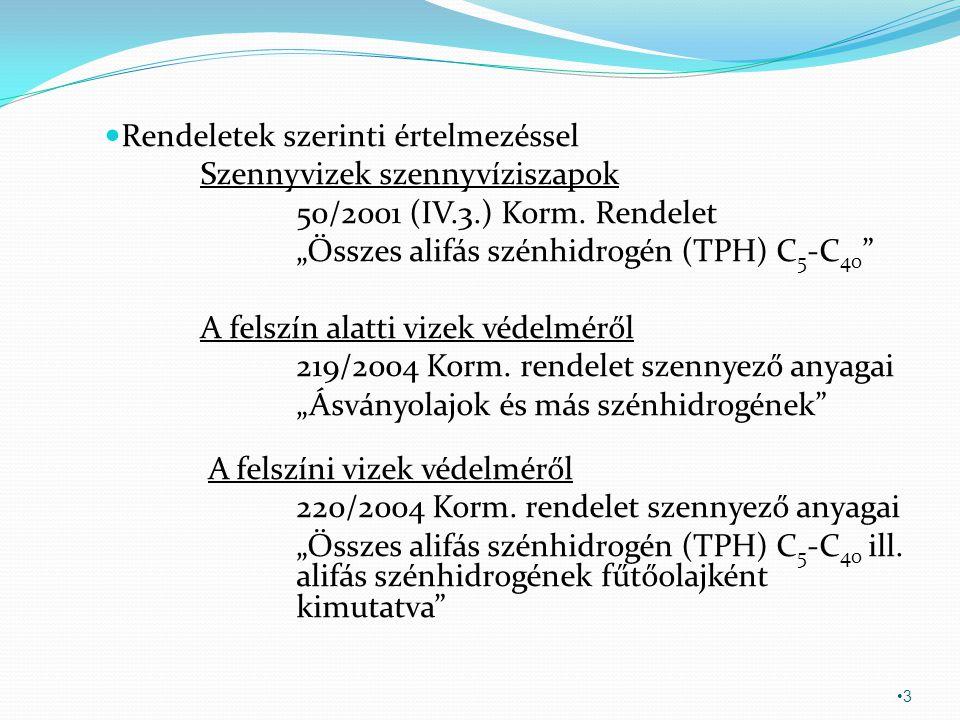 Szabványok szerinti értelmezés IR módszer esetén: DIN 38409-H18 EPA 418.1 Nem illékony komponensek GC-s meghatározására: MSZ 1484-7; MSZ 1484-12; MSZ EN ISO 9377-2; EPA1664A; lllékony komponensek GC-s meghatározására: MSZ/T 21470-105:2004 4