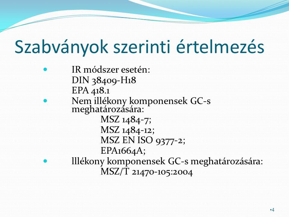 Szabványok szerinti értelmezés IR módszer esetén: DIN 38409-H18 EPA 418.1 Nem illékony komponensek GC-s meghatározására: MSZ 1484-7; MSZ 1484-12; MSZ