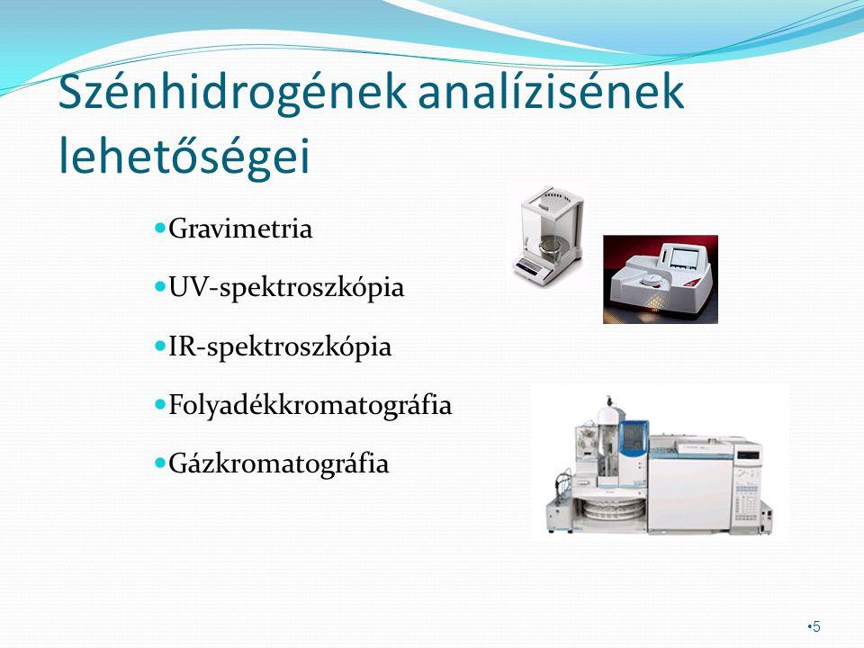 Szénhidrogének analízisének lehetőségei Gravimetria UV-spektroszkópia IR-spektroszkópia Folyadékkromatográfia Gázkromatográfia 5