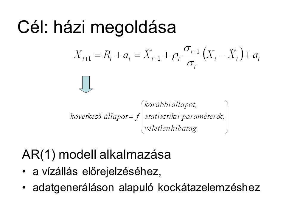 Cél: házi megoldása Lépések (logikailag) 1.AR(1) alkalmazhatóságának vizsgálata a.Statisztikai paraméterek b.Maradéktag 2.Adatgenerálás AR(1) modellel a.Determinisztikus tag b.Gaussi véletlen tag c.Összekapcsolás 3.További elemzések a.R(H 1% ) b.R(H 1% -1m)