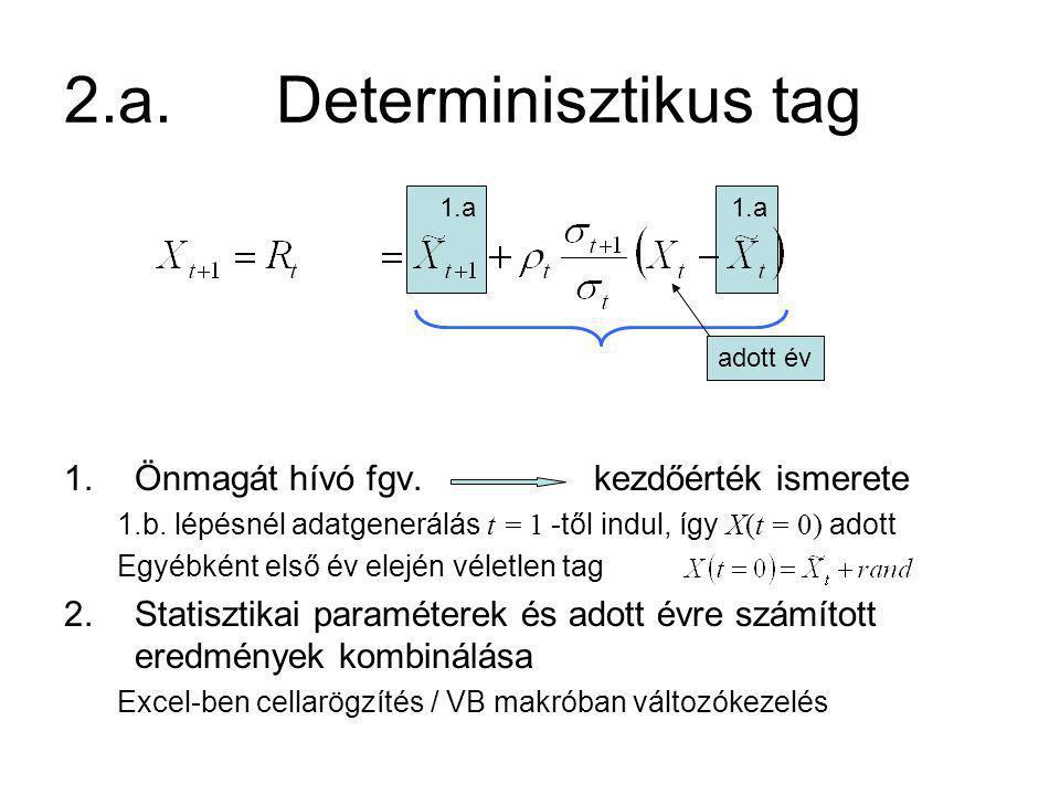 2.b.Gaussi véletlen tag 1.(Pszeudo)véletlen szám {0;1} intervallumon mozgó, egyenletes eloszlású valószínűségi változó értéke 2.Intervallum megváltoztatása 3.Normál eloszlást követő véletlen szám Megértés, inverz függvény + véletlen szám