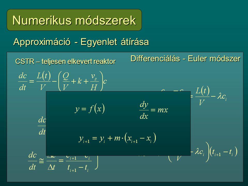 Approximáció - Egyenlet átírása Numerikus módszerek Differenciálás - Euler módszer CSTR – teljesen elkevert reaktor