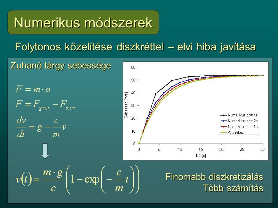 Folytonos közelítése diszkréttel – elvi hiba javítása Numerikus módszerek Zuhanó tárgy sebessége Finomabb diszkretizálás Több számítás