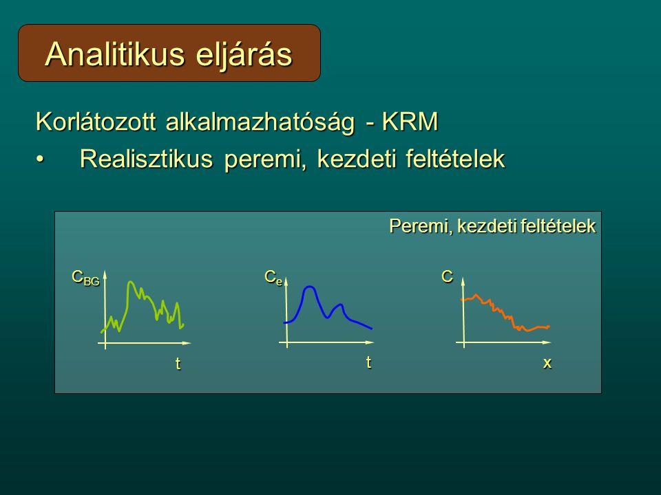 Peremi, kezdeti feltételek Korlátozott alkalmazhatóság - KRM Realisztikus peremi, kezdeti feltételekRealisztikus peremi, kezdeti feltételek Analitikus eljárás t C BG t CeCeCeCexC