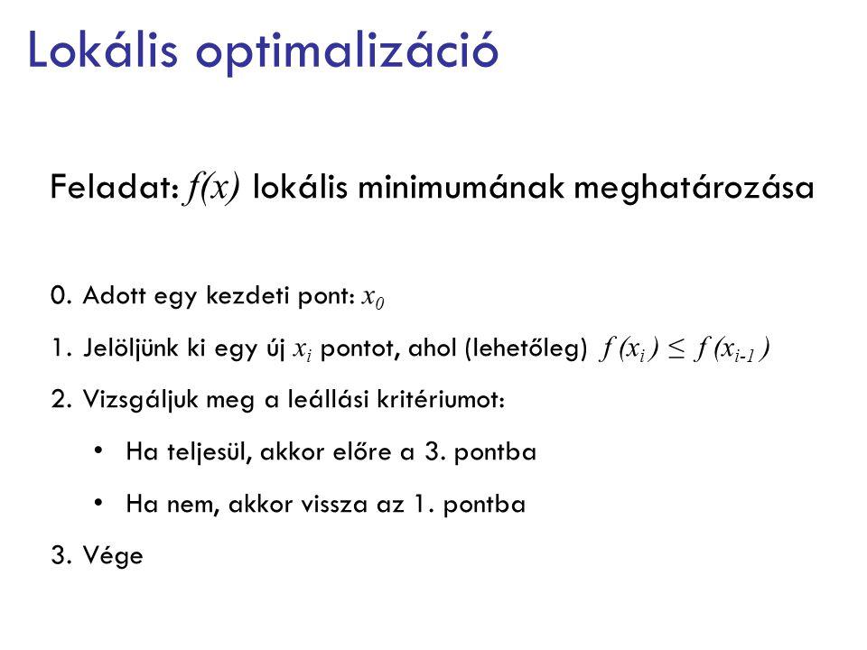 Lokális optimalizáció Feladat: f(x) lokális minimumának meghatározása 0.Adott egy kezdeti pont: x 0 1.Jelöljünk ki egy új x i pontot, ahol (lehetőleg) f (x i ) ≤ f (x i-1 ) 2.Vizsgáljuk meg a leállási kritériumot: Ha teljesül, akkor előre a 3.