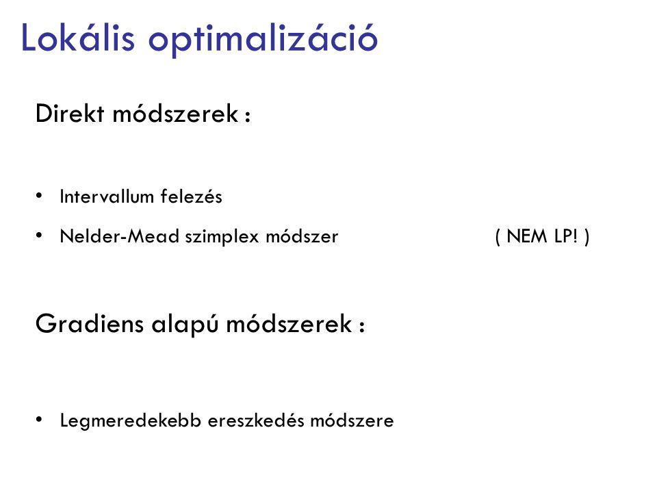 Nelder-Mead szimplex módszer Lokális optimalizáció 2D Szimplex n dimenzióban: n+1 csúcspontból álló poligon.