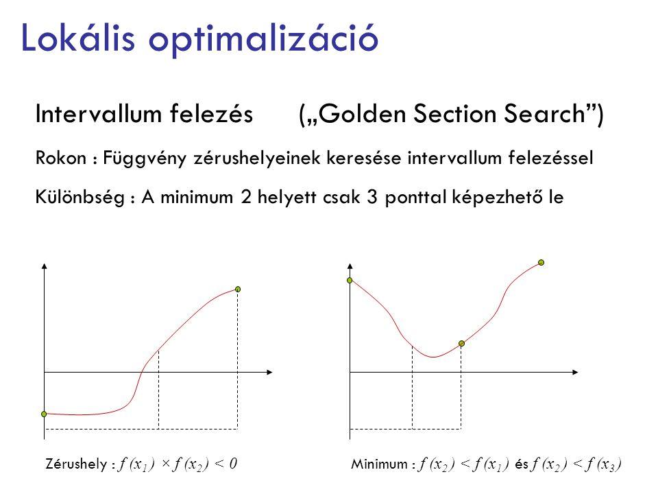 """Lokális optimalizáció Intervallum felezés (""""Golden Section Search ) Rokon : Függvény zérushelyeinek keresése intervallum felezéssel Különbség : A minimum 2 helyett csak 3 ponttal képezhető le Zérushely : f (x 1 ) × f (x 2 ) < 0 Minimum : f (x 2 ) < f (x 1 ) és f (x 2 ) < f (x 3 )"""