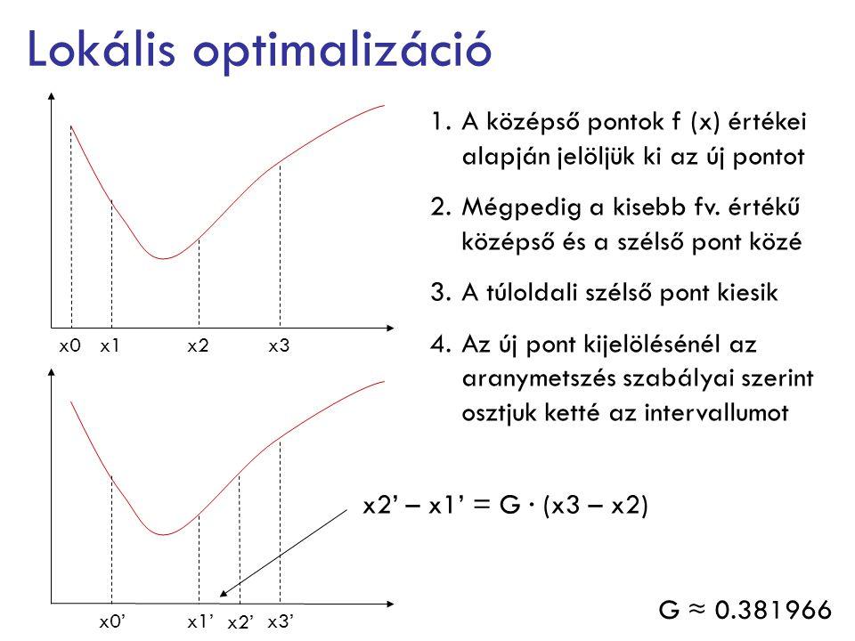 Lokális optimalizáció x0 x1x2x3 1.A középső pontok f (x) értékei alapján jelöljük ki az új pontot 2.Mégpedig a kisebb fv.