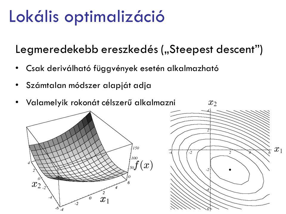 Lokális optimalizáció Gradiens függvényKezdőpont