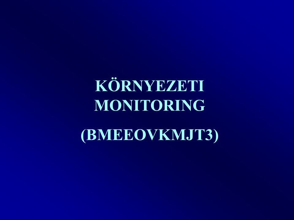 KÖRNYEZETI MONITORING (BMEEOVKMJT3)