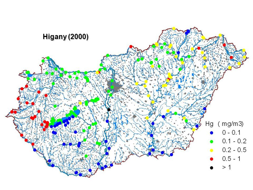 Higany (2000)