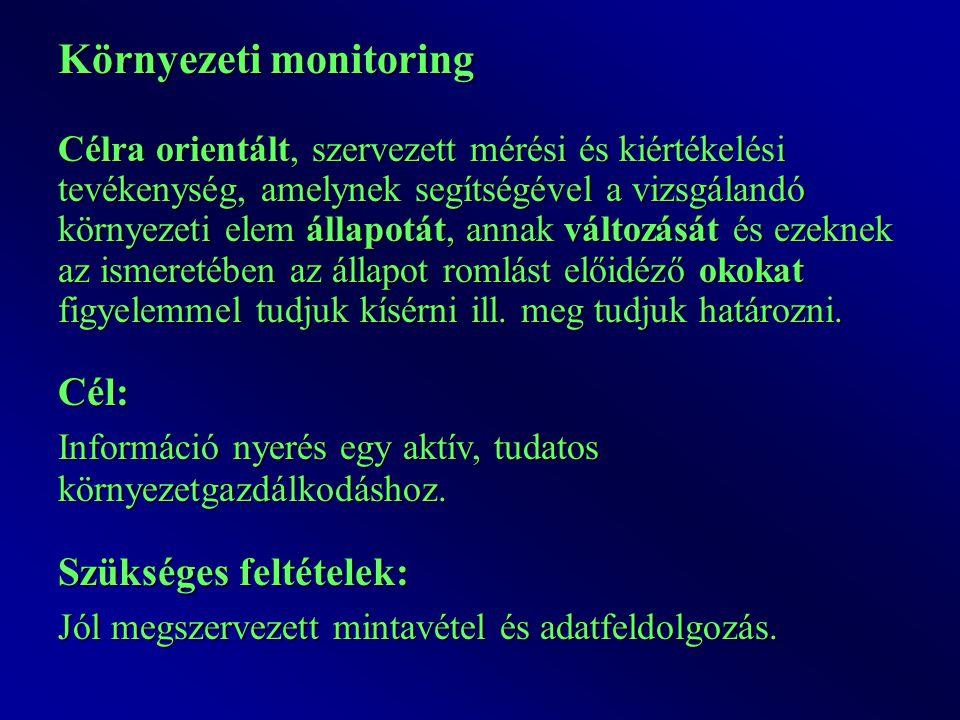 Környezeti monitoring Célra orientált, szervezett mérési és kiértékelési tevékenység, amelynek segítségével a vizsgálandó környezeti elem állapotát, a