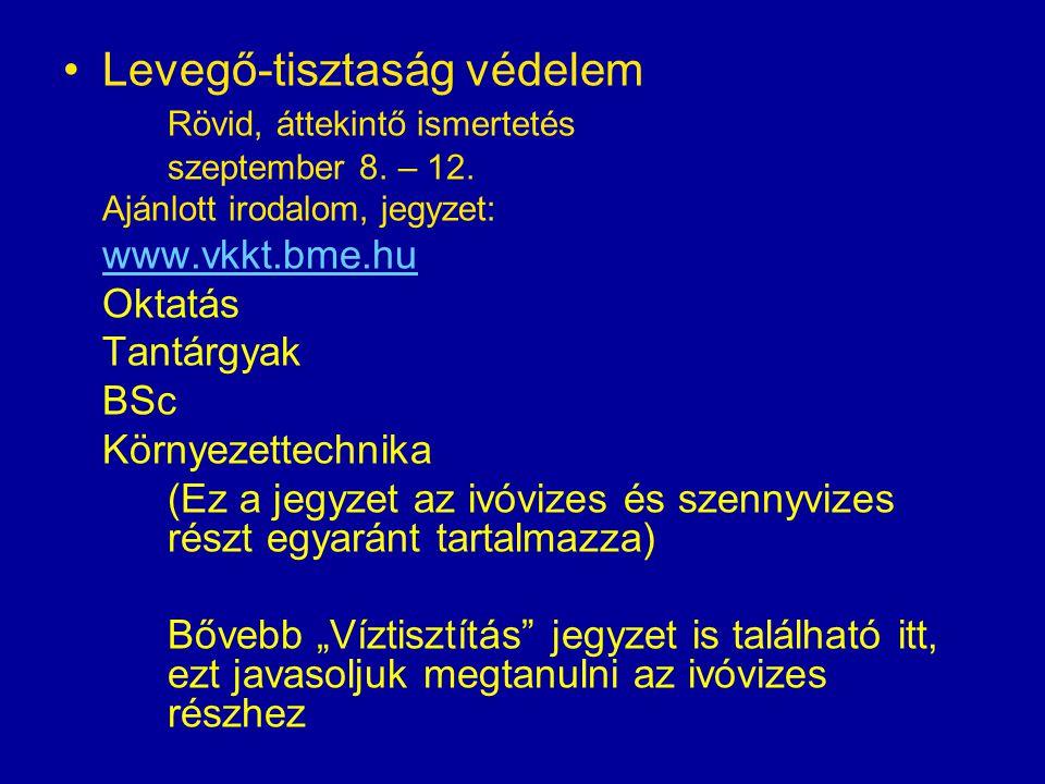 Levegő-tisztaság védelem Rövid, áttekintő ismertetés szeptember 8. – 12. Ajánlott irodalom, jegyzet: www.vkkt.bme.hu Oktatás Tantárgyak BSc Környezett