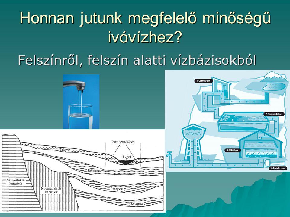 Honnan jutunk megfelelő minőségű ivóvízhez? Felszínről, felszín alatti vízbázisokból