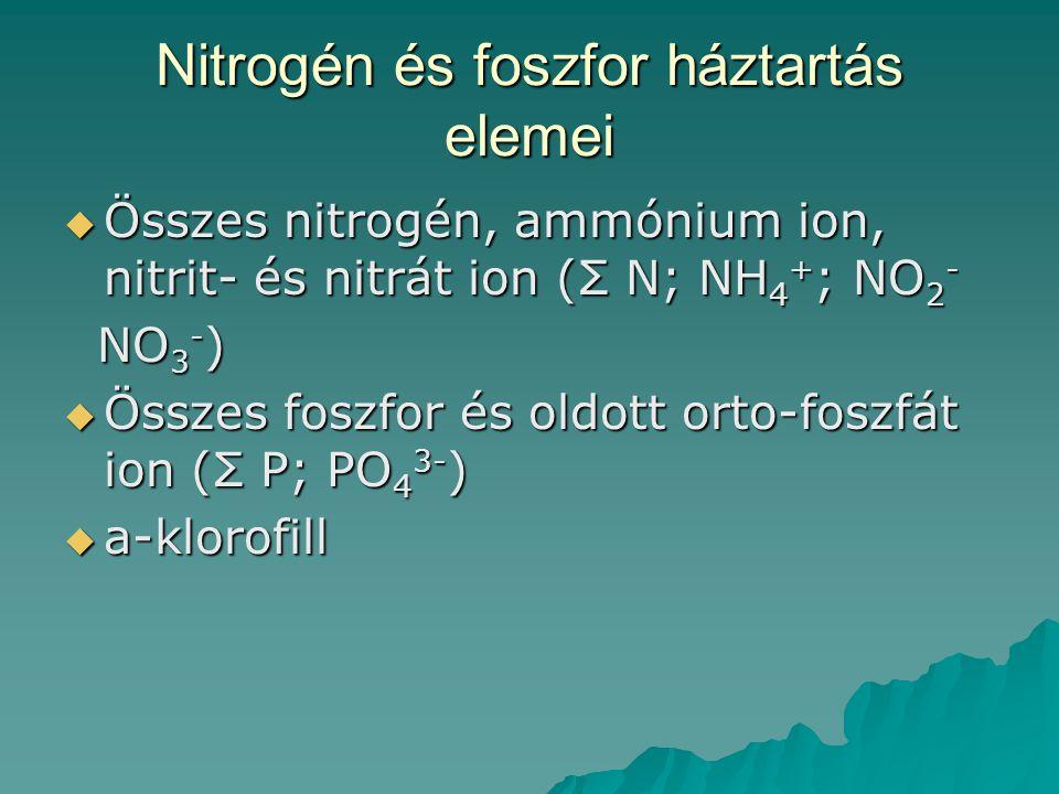 Nitrogén és foszfor háztartás elemei  Összes nitrogén, ammónium ion, nitrit- és nitrát ion (Σ N; NH 4 + ; NO 2 - NO 3 - ) NO 3 - )  Összes foszfor é