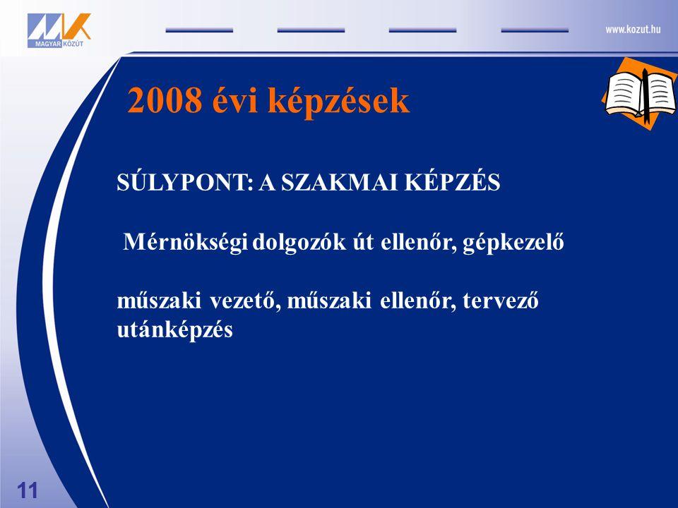 11 2008 évi képzések SÚLYPONT: A SZAKMAI KÉPZÉS Mérnökségi dolgozók út ellenőr, gépkezelő műszaki vezető, műszaki ellenőr, tervező utánképzés