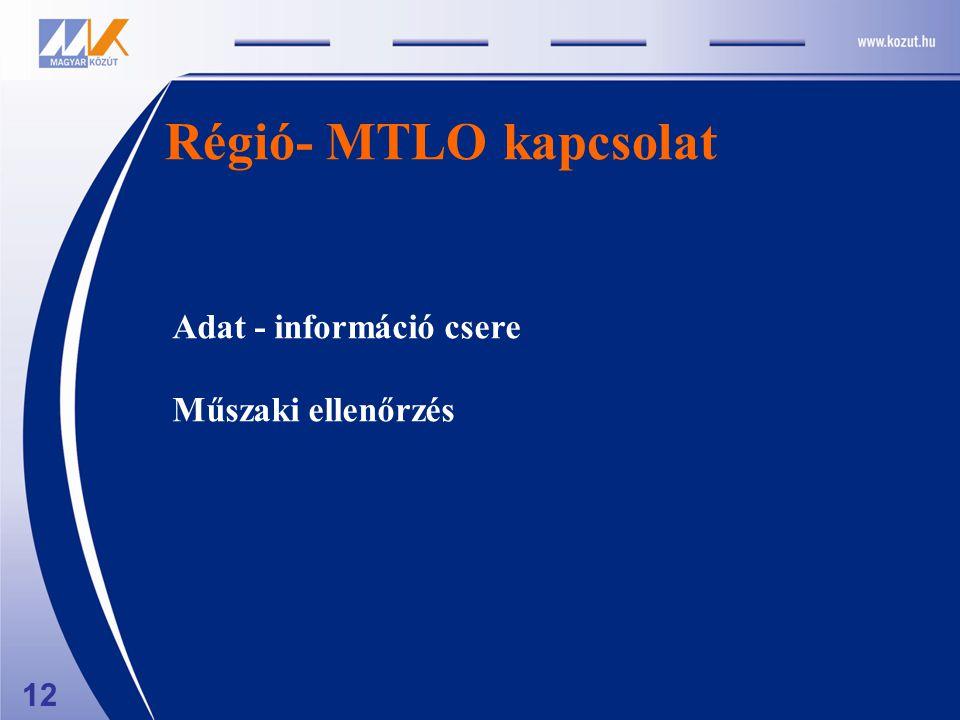 12 Adat - információ csere Műszaki ellenőrzés Régió- MTLO kapcsolat