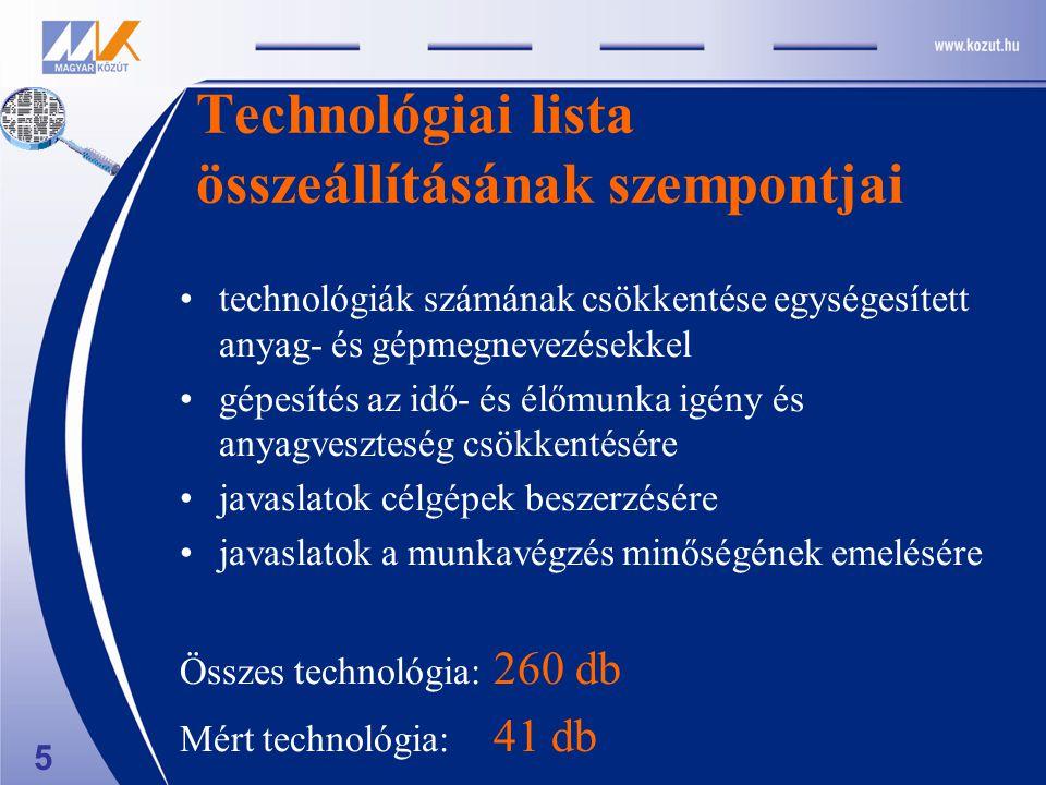 Technológiai lista összeállításának szempontjai technológiák számának csökkentése egységesített anyag- és gépmegnevezésekkel gépesítés az idő- és élőmunka igény és anyagveszteség csökkentésére javaslatok célgépek beszerzésére javaslatok a munkavégzés minőségének emelésére Összes technológia: 260 db Mért technológia: 41 db 5
