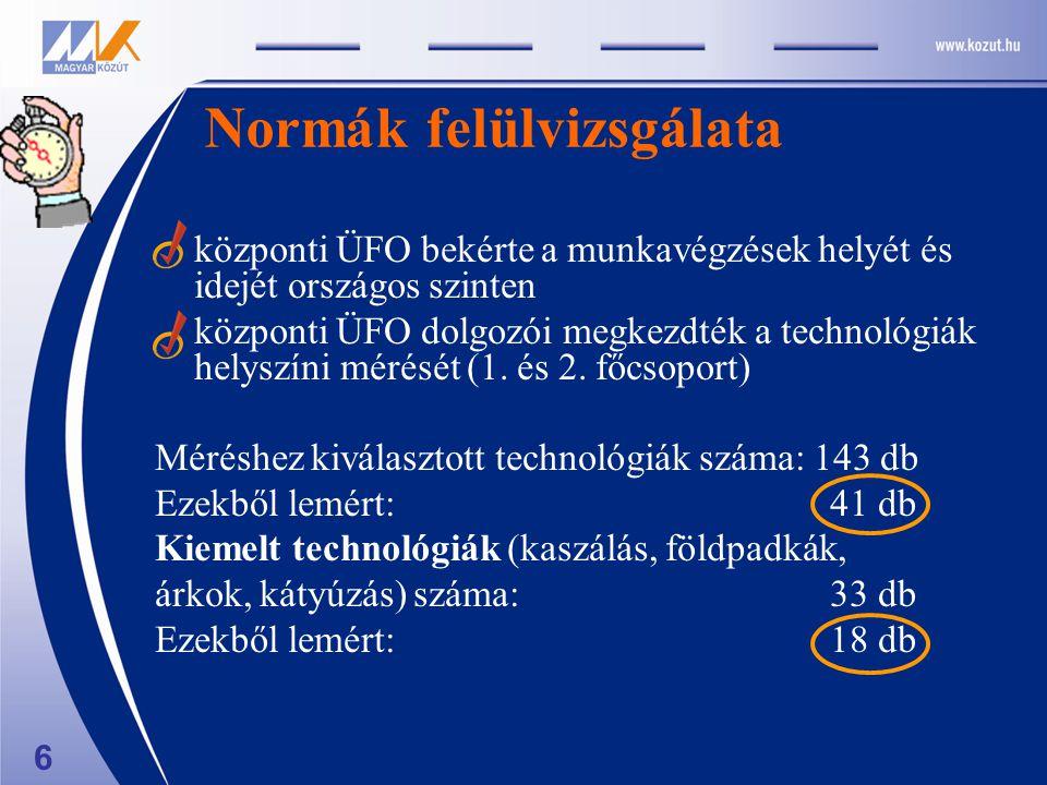 Normák felülvizsgálata központi ÜFO bekérte a munkavégzések helyét és idejét országos szinten központi ÜFO dolgozói megkezdték a technológiák helyszíni mérését (1.