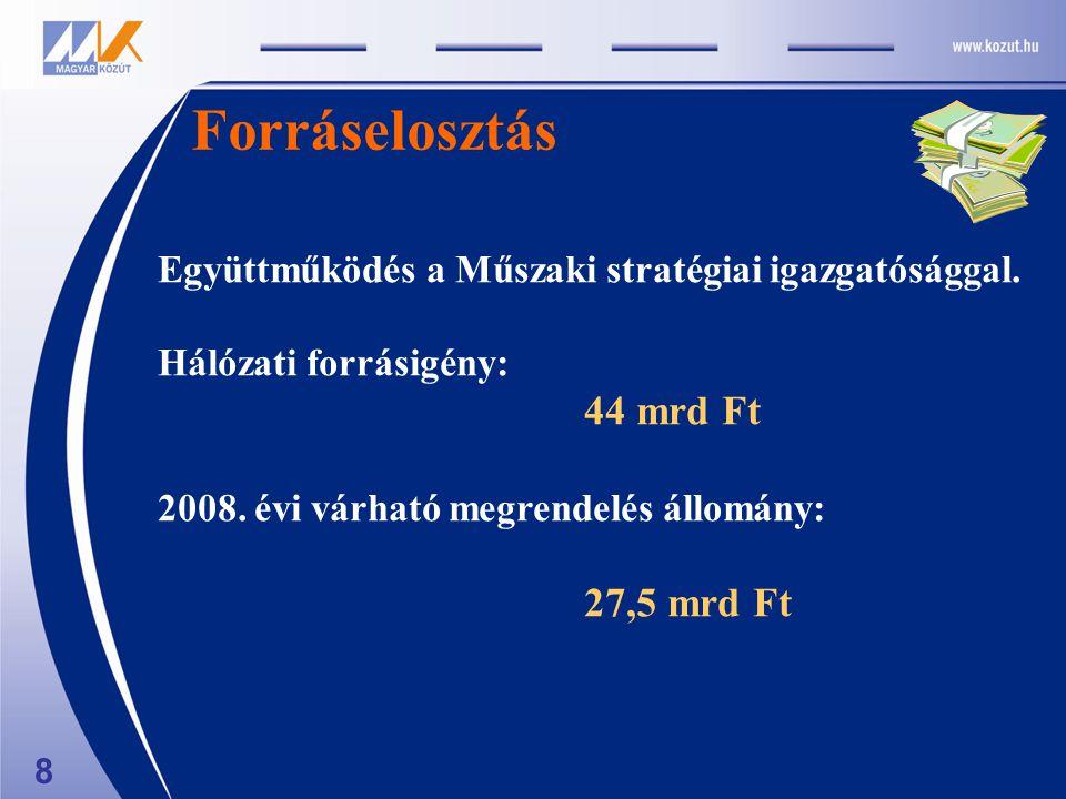 8 Forráselosztás Együttműködés a Műszaki stratégiai igazgatósággal. Hálózati forrásigény: 44 mrd Ft 2008. évi várható megrendelés állomány: 27,5 mrd F