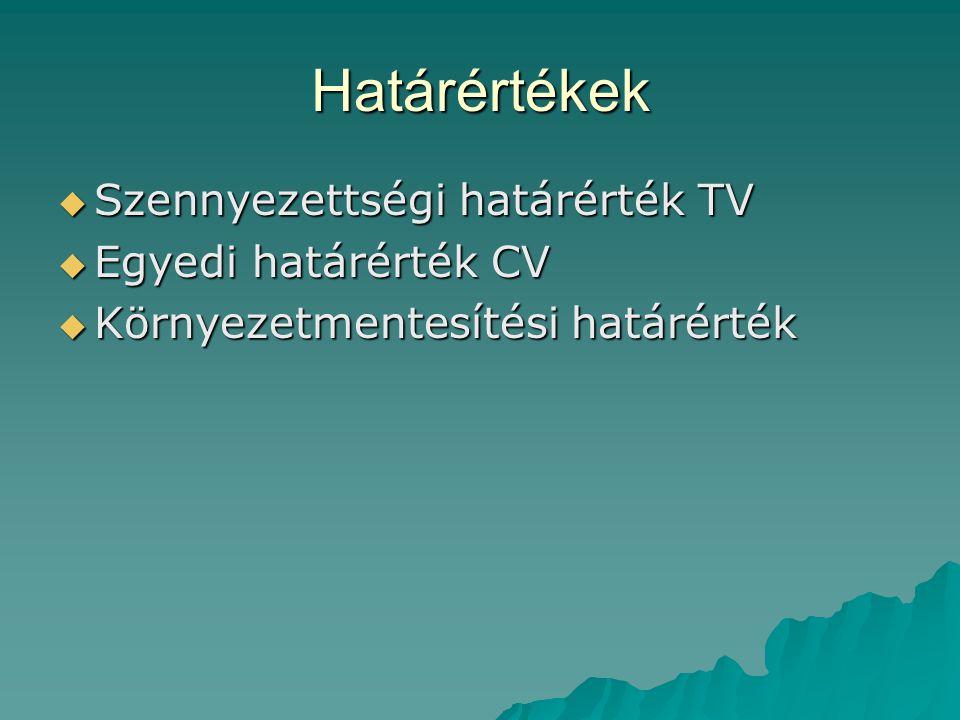 Határértékek  Szennyezettségi határérték TV  Egyedi határérték CV  Környezetmentesítési határérték