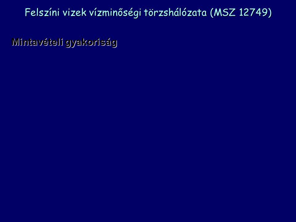 MINTAVÉTELI HIBA Adott tartósságú érték meghatározásának hibája Relatív hiba: p00.10.5151020 31.614.19.94.43.02.0 p30405060708090 1.51.21.00.80.70.50.3 90%-os tartósságú koncentráció becslési hibája a középérték hibájának háromszorosa!