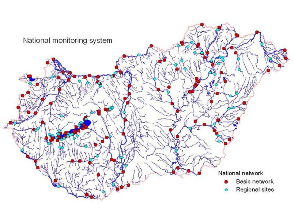 A jelenlegi vízminőségi hálózattal lefedett vízfolyás szakaszok az összeshez képest