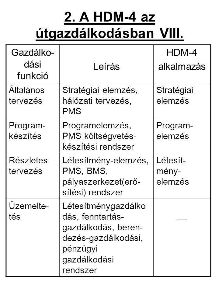 2. A HDM-4 az útgazdálkodásban VIII. Gazdálko- dási funkció Leírás HDM-4 alkalmazás Általános tervezés Stratégiai elemzés, hálózati tervezés, PMS Stra