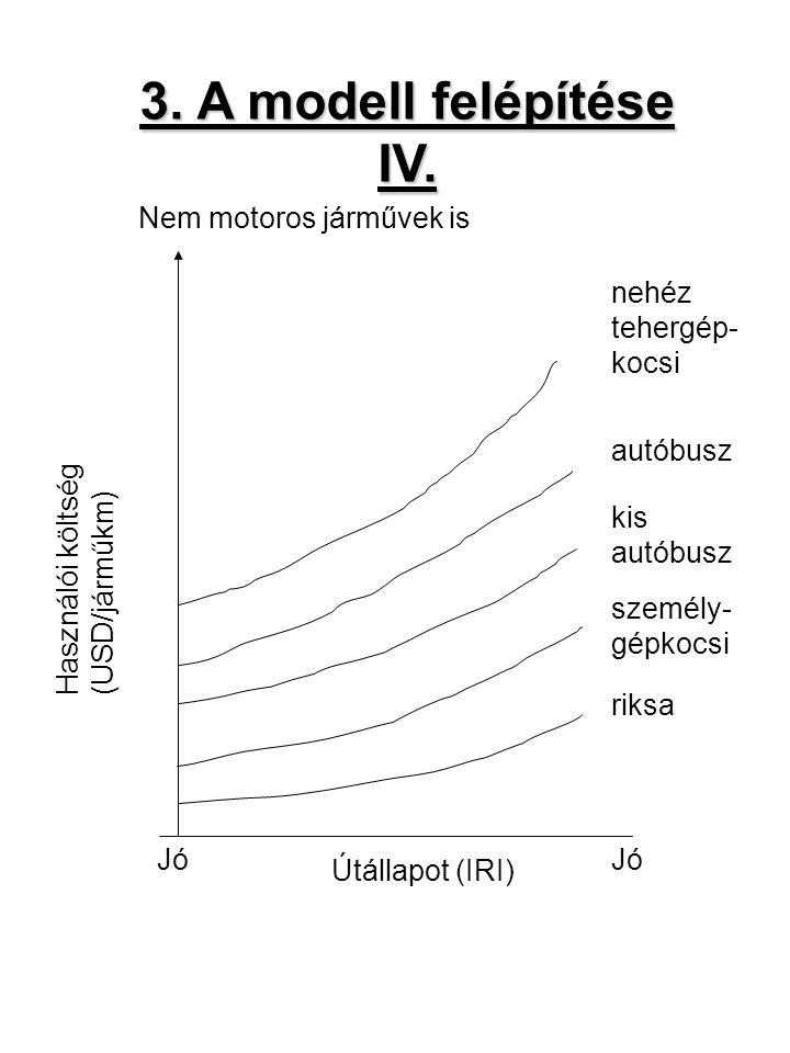 Jó Útállapot (IRI) Jó Nem motoros járművek is Használói költség(USD/járműkm) riksa személy- gépkocsi kis autóbusz autóbusz nehéz tehergép- kocsi 3. A