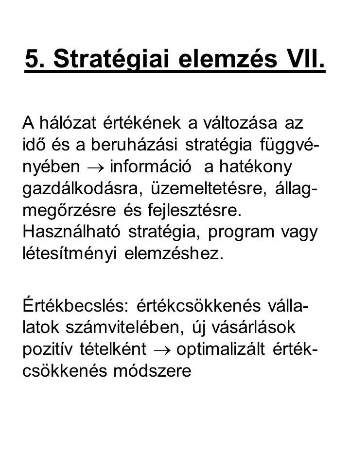 5. Stratégiai elemzés VII. A hálózat értékének a változása az idő és a beruházási stratégia függvé- nyében  információ a hatékony gazdálkodásra, üzem
