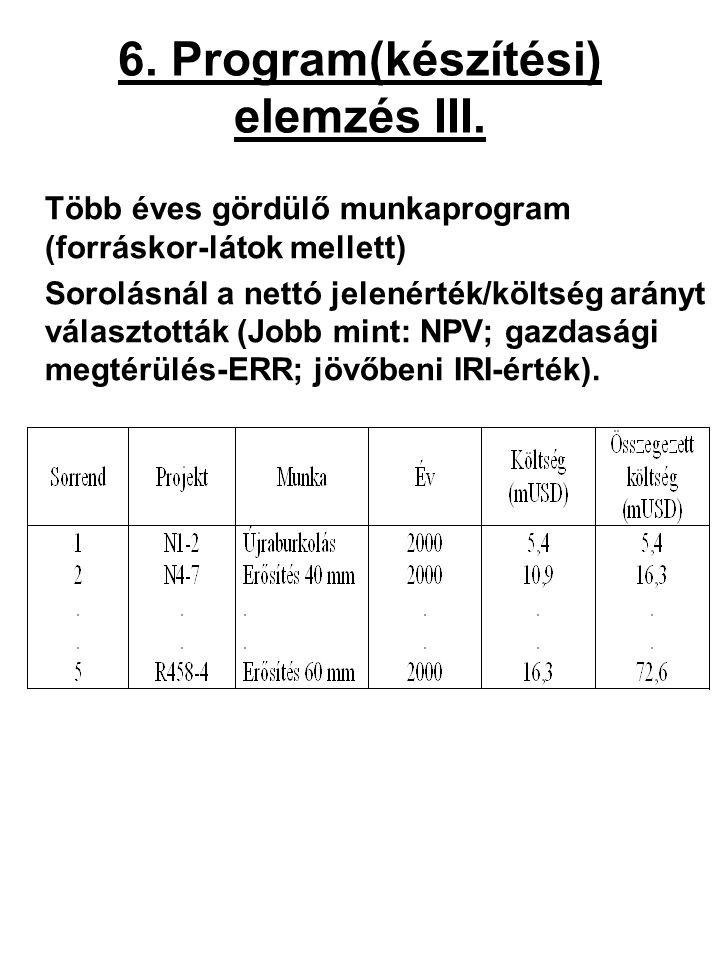 6. Program(készítési) elemzés III. Több éves gördülő munkaprogram (forráskor-látok mellett) Sorolásnál a nettó jelenérték/költség arányt választották