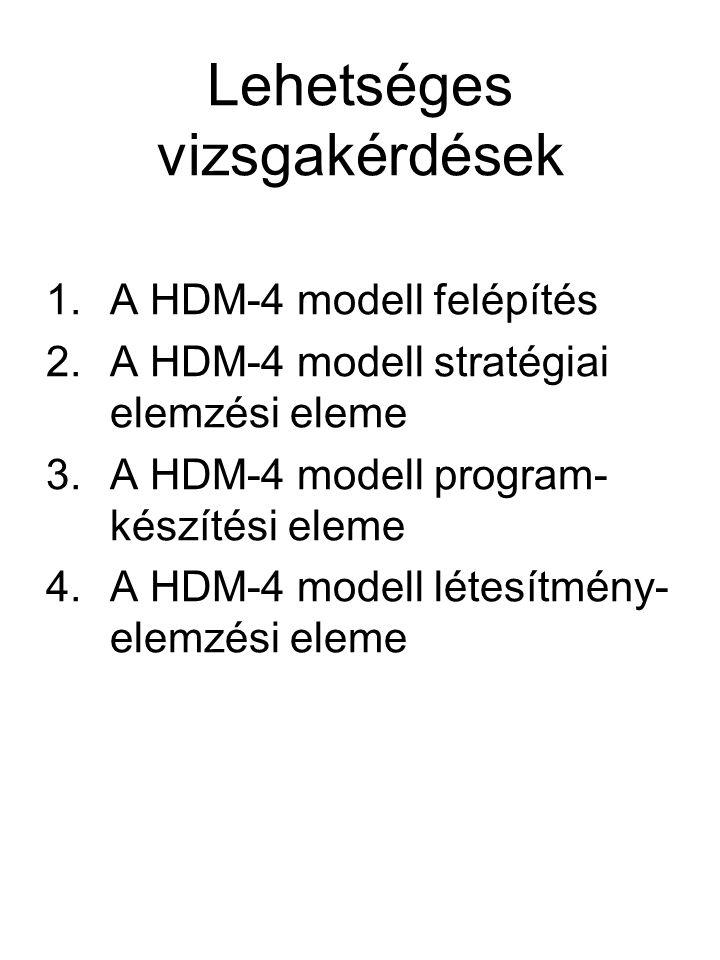 Lehetséges vizsgakérdések 1.A HDM-4 modell felépítés 2.A HDM-4 modell stratégiai elemzési eleme 3.A HDM-4 modell program- készítési eleme 4.A HDM-4 mo