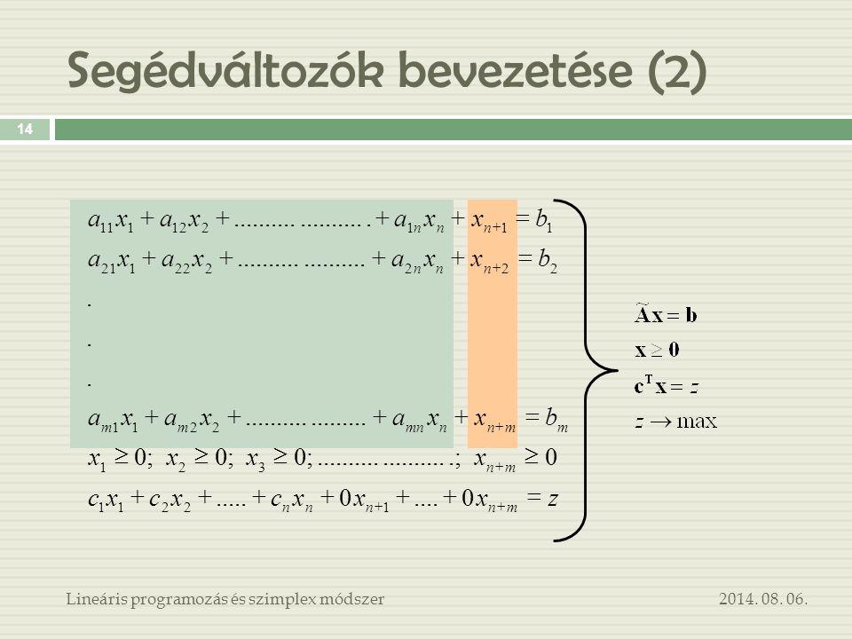 Segédváltozók bevezetése (2) 2014. 08. 06.Lineáris programozás és szimplex módszer 14 0....0..... 0.;.......... ;0 ;0 ;0....................... 12211