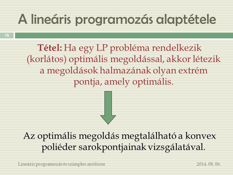 A lineáris programozás alaptétele 2014. 08. 06.Lineáris programozás és szimplex módszer 15 Tétel: Ha egy LP probléma rendelkezik (korlátos) optimális