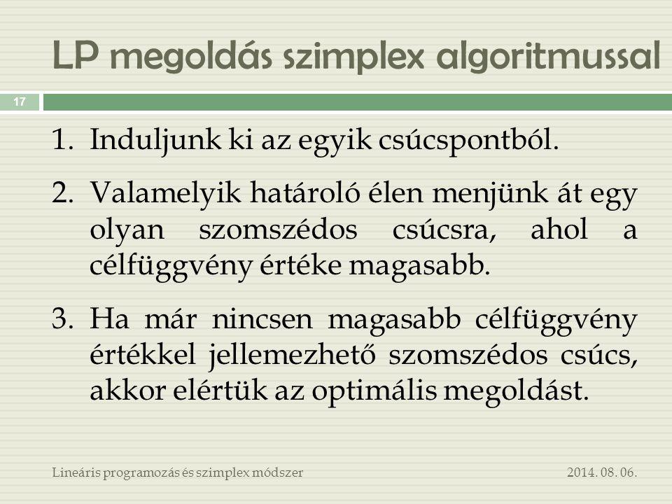 LP megoldás szimplex algoritmussal 2014. 08. 06.Lineáris programozás és szimplex módszer 17 1.Induljunk ki az egyik csúcspontból. 2.Valamelyik határol