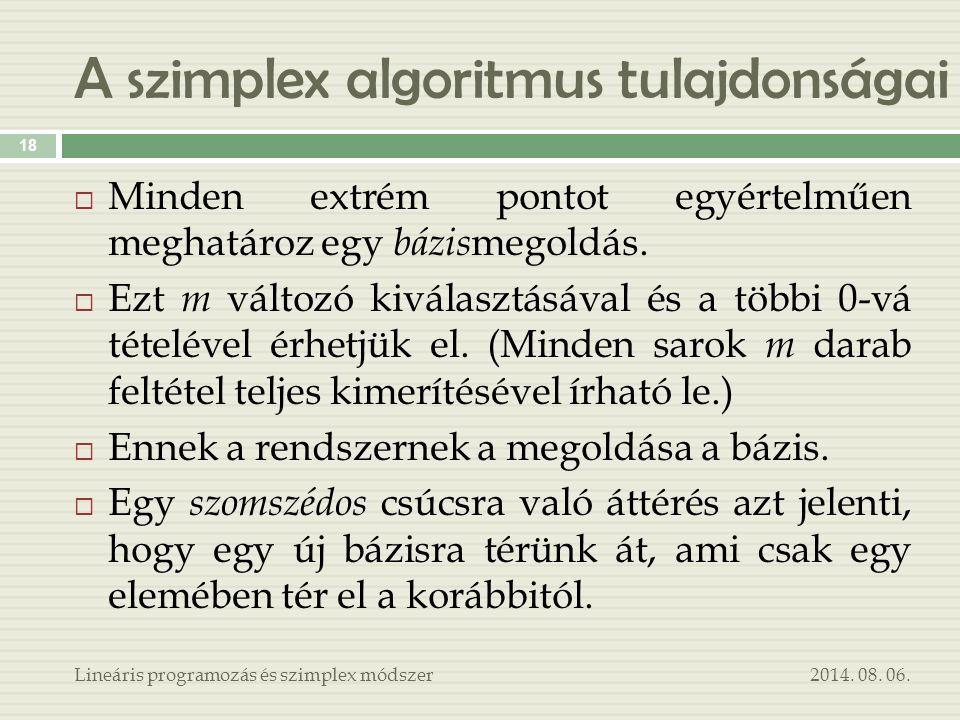 A szimplex algoritmus tulajdonságai 2014. 08. 06.Lineáris programozás és szimplex módszer 18  Minden extrém pontot egyértelműen meghatároz egy bázis