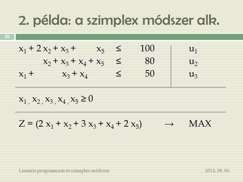 2. példa: a szimplex módszer alk. 2014. 08. 06.Lineáris programozás és szimplex módszer 20 x 1 + 2x 2 + x 3 + x 5 ≤ 100u 1 x 2 + x 3 + x 4 + x 5 ≤ 80u