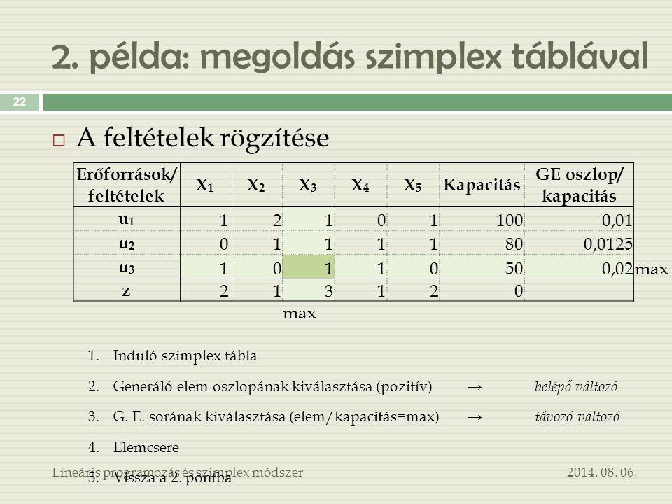 2. példa: megoldás szimplex táblával 2014. 08. 06.Lineáris programozás és szimplex módszer 22  A feltételek rögzítése 1.Induló szimplex tábla 2.Gener