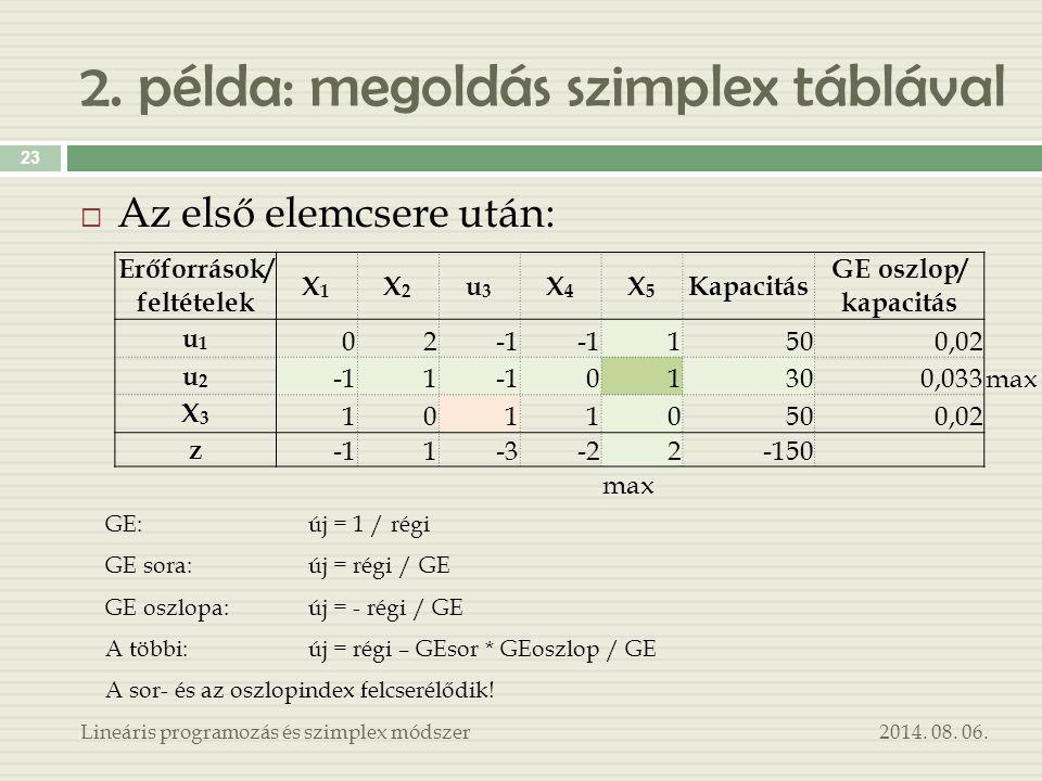 2. példa: megoldás szimplex táblával 2014. 08. 06.Lineáris programozás és szimplex módszer 23  Az első elemcsere után: GE: új = 1 / régi GE sora: új