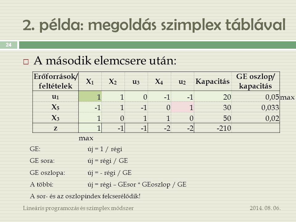 2. példa: megoldás szimplex táblával 2014. 08. 06.Lineáris programozás és szimplex módszer 24  A második elemcsere után: Erőforrások/ feltételek X1X1