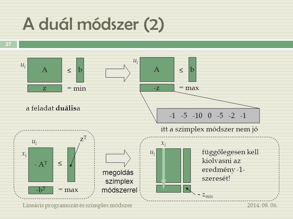 A duál módszer (2) 2014. 08. 06.Lineáris programozás és szimplex módszer 27 A z b = min ≤ A -z b = max ≤ -1 -5 -10 0 -5 -2 -1 itt a szimplex módszer n