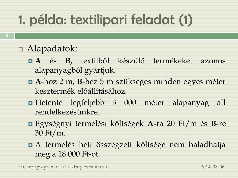 1. példa: textilipari feladat (1) 2014. 08. 06.Lineáris programozás és szimplex módszer 3  Alapadatok:  A és B, textilből készülő termékeket azonos