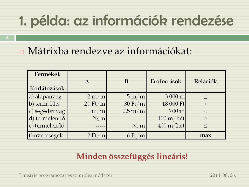 1. példa: az információk rendezése Minden összefüggés lineáris! 2014. 08. 06. 5 Lineáris programozás és szimplex módszer  Mátrixba rendezve az inform