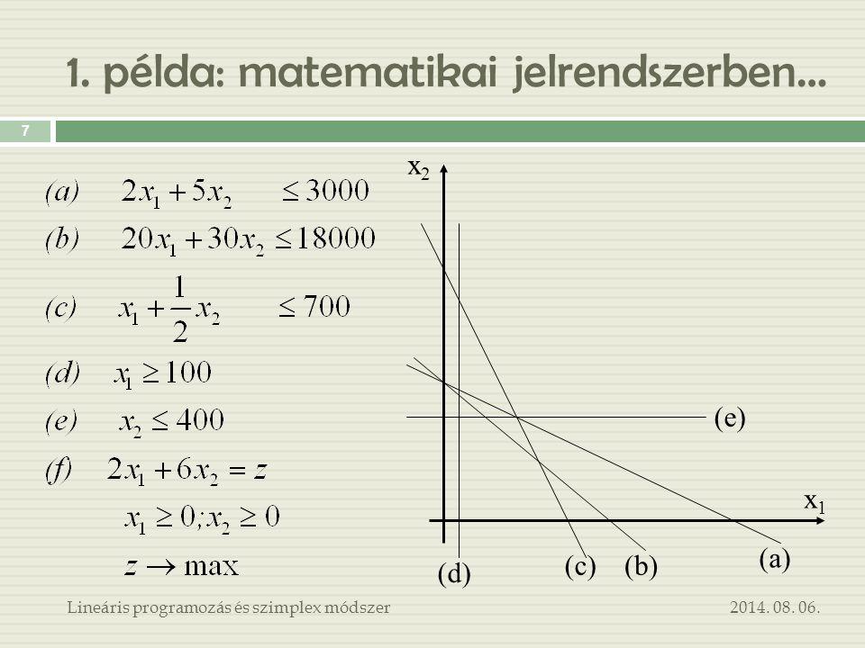 1. példa: matematikai jelrendszerben… 2014. 08. 06.Lineáris programozás és szimplex módszer 7 x1x1 x2x2 (d) (e) (c)(b) (a)