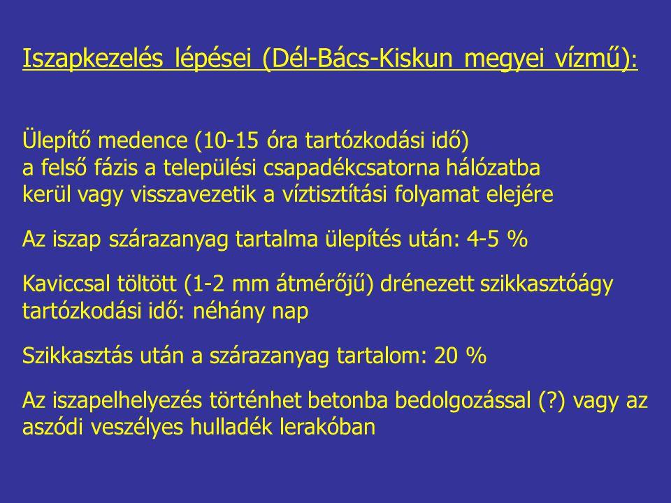 Iszapkezelés lépései (Dél-Bács-Kiskun megyei vízmű) : Ülepítő medence (10-15 óra tartózkodási idő) a felső fázis a települési csapadékcsatorna hálózat