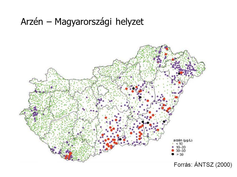 Arzén – Magyarországi helyzet Forrás: ÁNTSZ (2000)